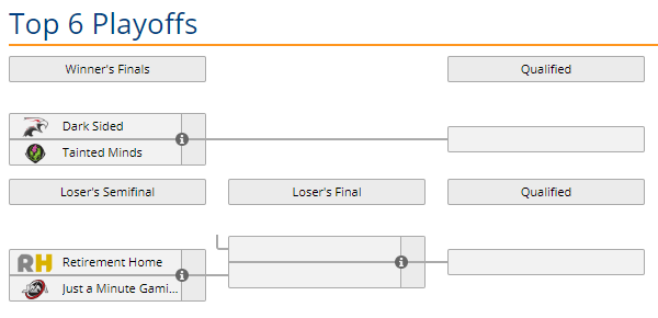 Rocket League Liquipedia RLCS S5 OCE League Play